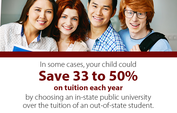 In some cases, your child could save 33 to 50% on tuition each year by choosing an in-state public university over the tuition of an out-of-state-student